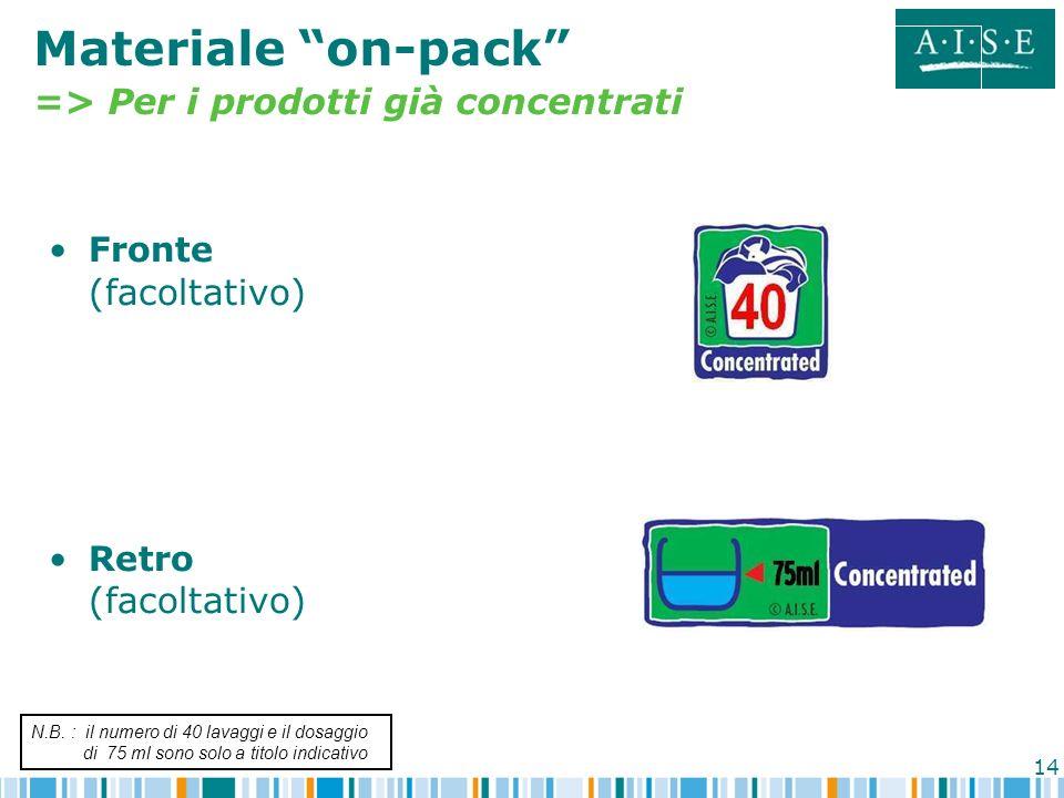 Materiale on-pack => Per i prodotti già concentrati (facoltativo)