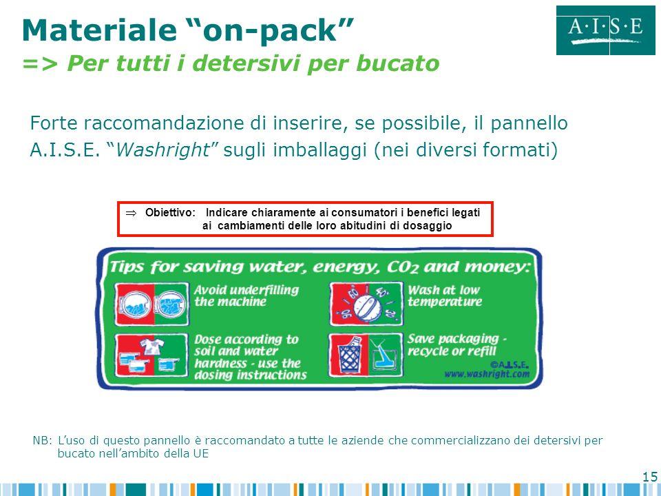 Obiettivo: Indicare chiaramente ai consumatori i benefici legati