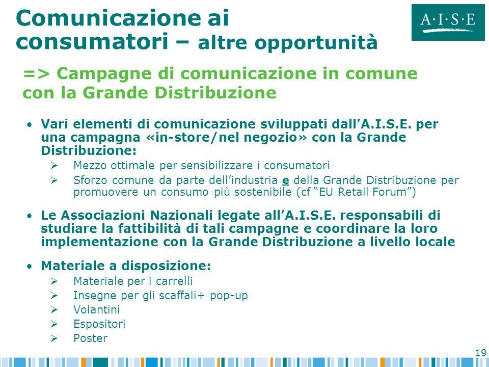 => Campagne di comunicazione in comune con la Grande Distribuzione