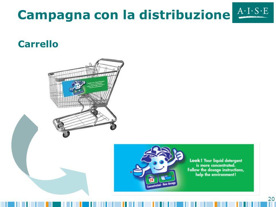 Campagna con la distribuzione