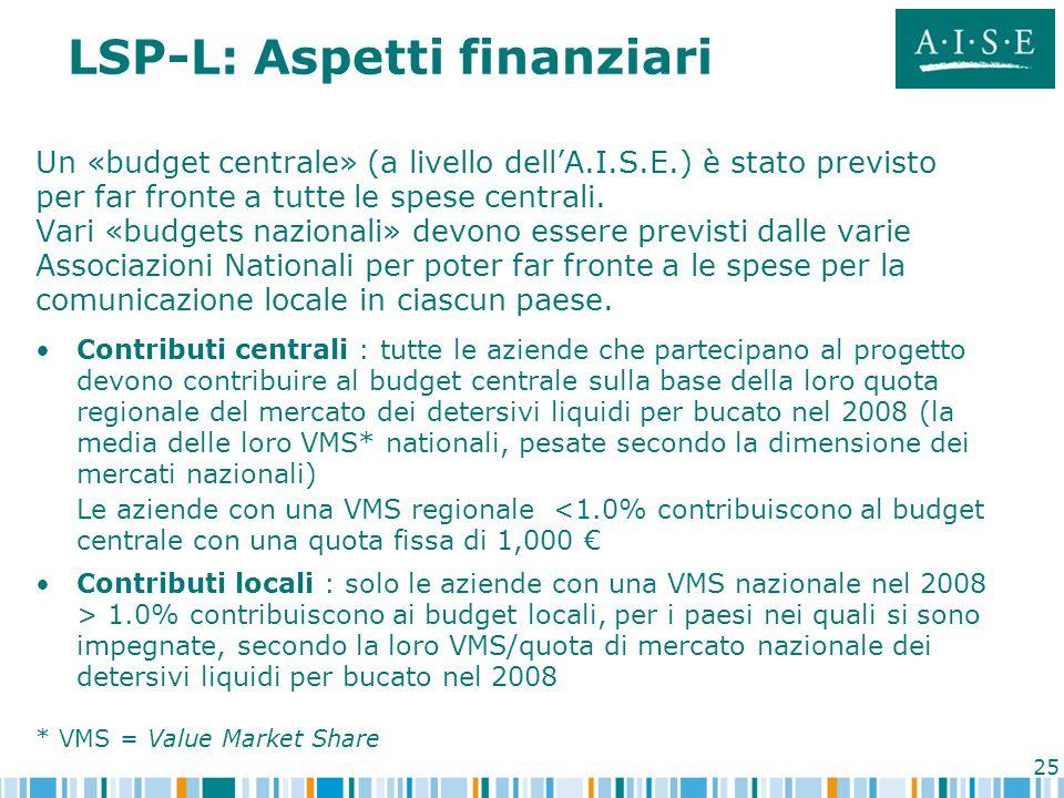 LSP-L: Aspetti finanziari