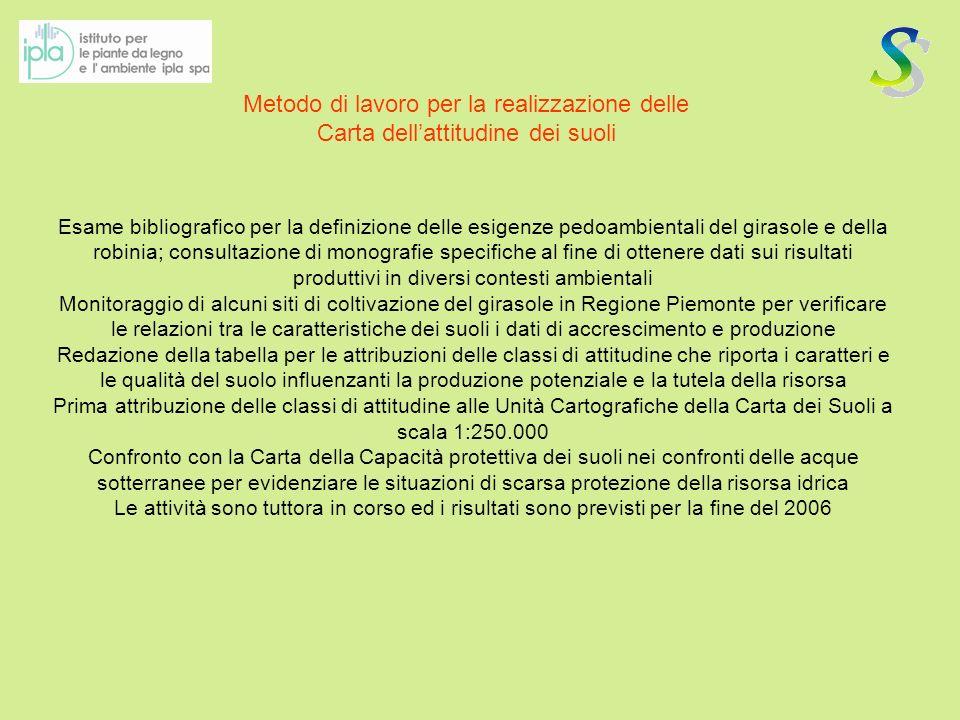 Metodo di lavoro per la realizzazione delle Carta dell'attitudine dei suoli