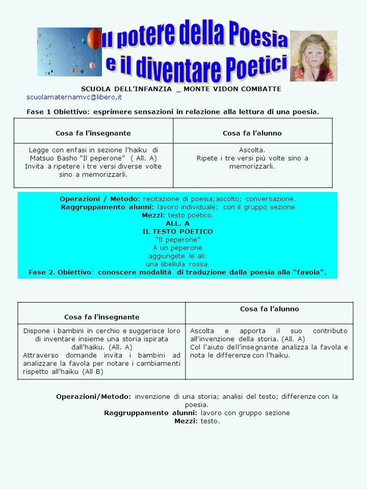 Il potere della Poesia e il diventare Poetici