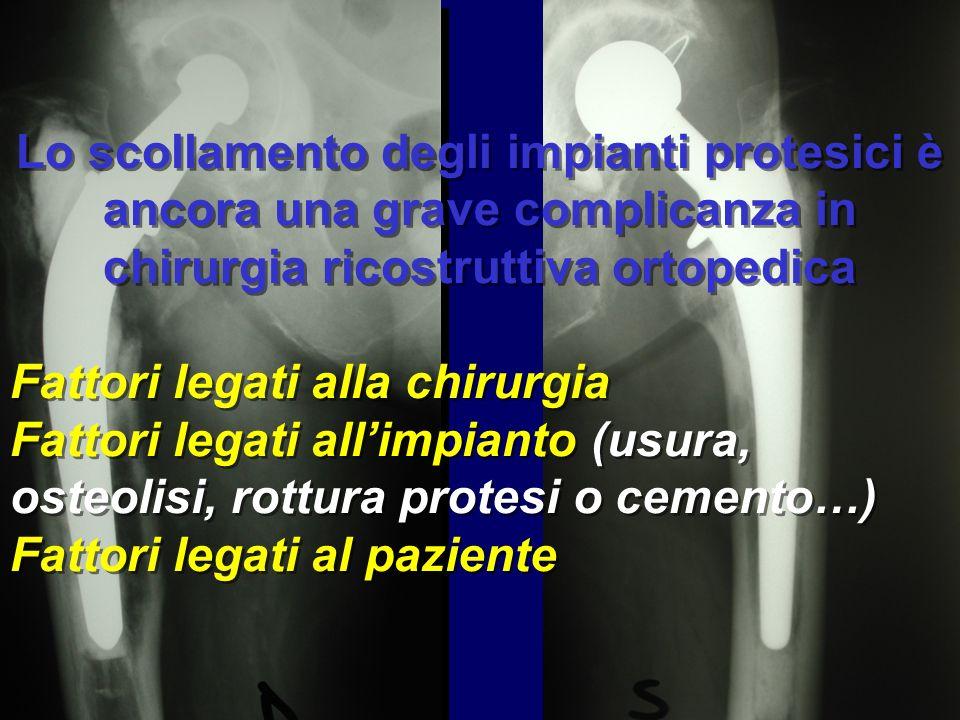 Lo scollamento degli impianti protesici è ancora una grave complicanza in chirurgia ricostruttiva ortopedica