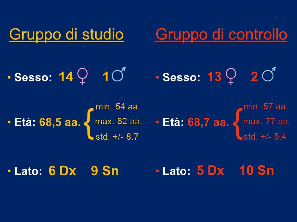 { { Gruppo di studio Gruppo di controllo 6 Dx 9 Sn 14 1 5 Dx 10 Sn