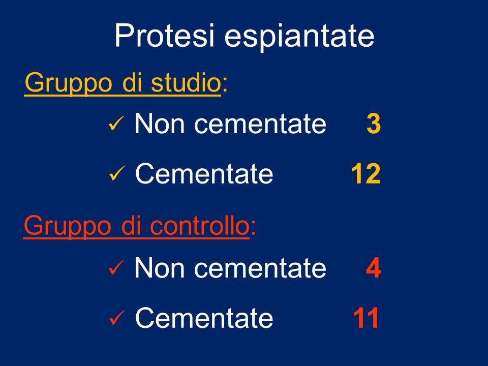 Protesi espiantate Non cementate 3 Cementate 12 Non cementate 4