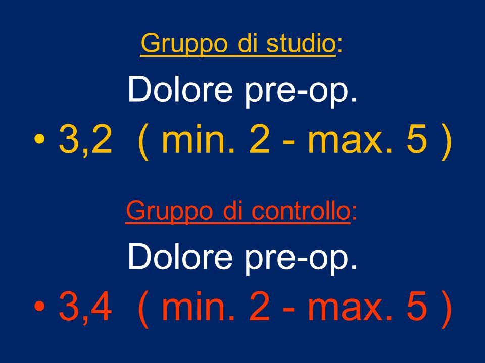 3,2 ( min. 2 - max. 5 ) 3,4 ( min. 2 - max. 5 ) Dolore pre-op.