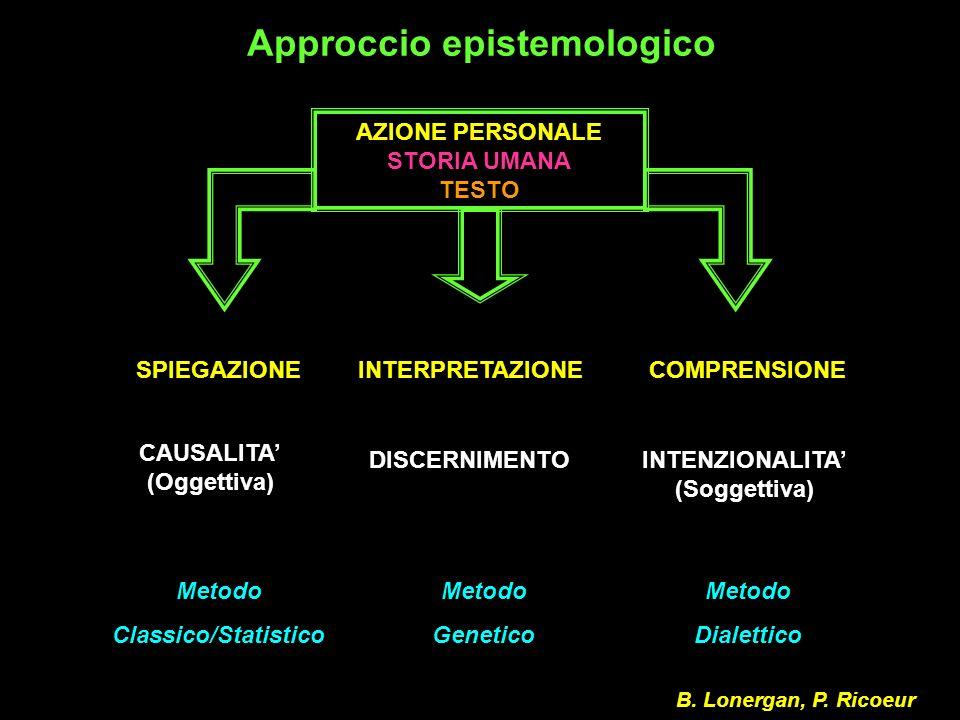 Approccio epistemologico