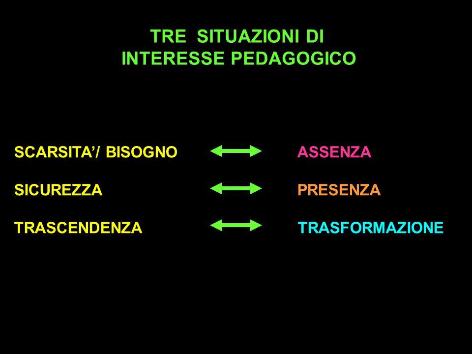 TRE SITUAZIONI DI INTERESSE PEDAGOGICO