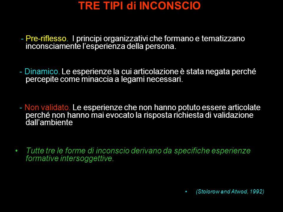TRE TIPI di INCONSCIO- Pre-riflesso. I principi organizzativi che formano e tematizzano inconsciamente l'esperienza della persona.