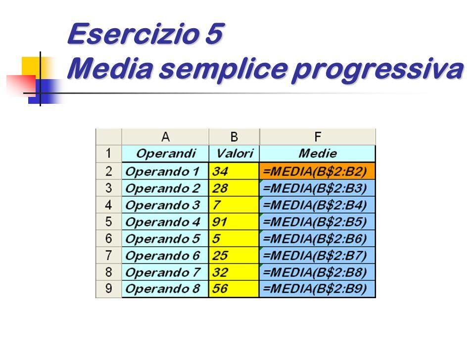 Esercizio 5 Media semplice progressiva