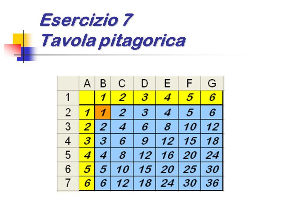 Esercizio 7 Tavola pitagorica