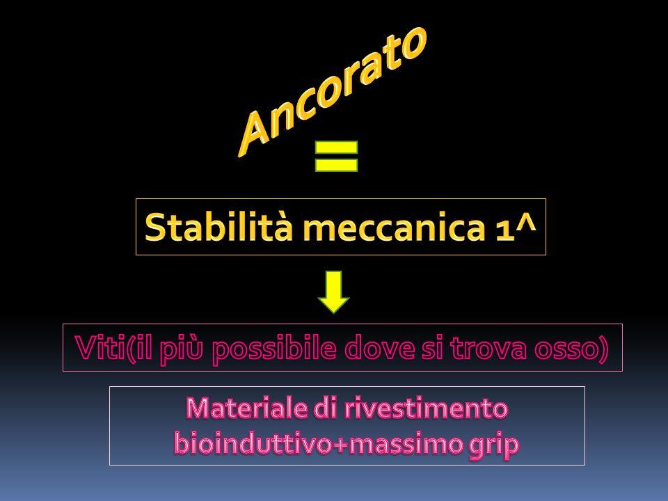 Ancorato Stabilità meccanica 1^