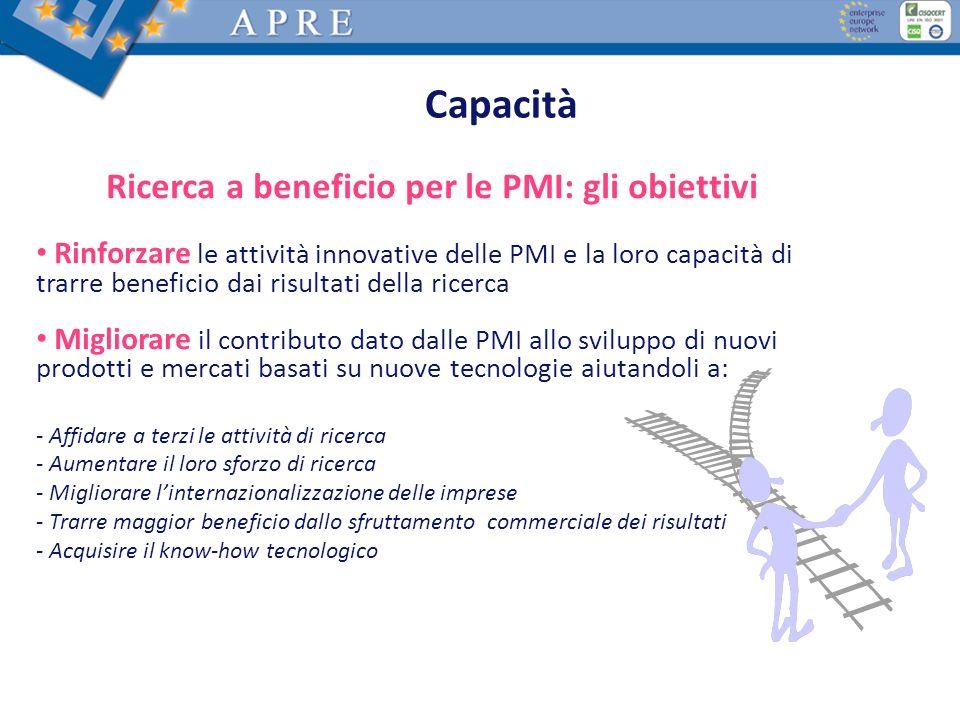 Ricerca a beneficio per le PMI: gli obiettivi