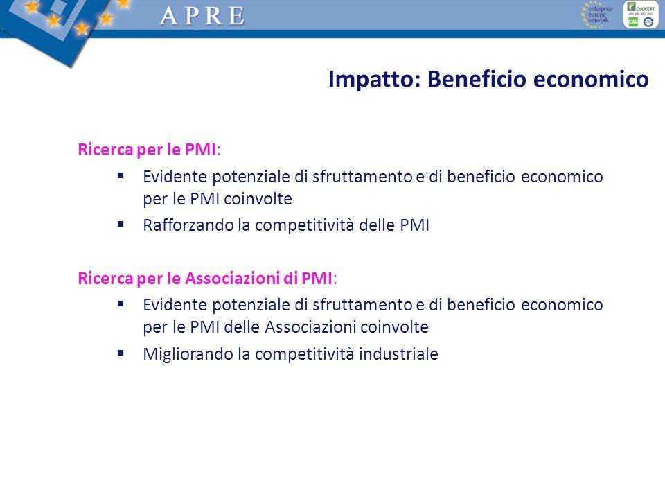 Impatto: Beneficio economico