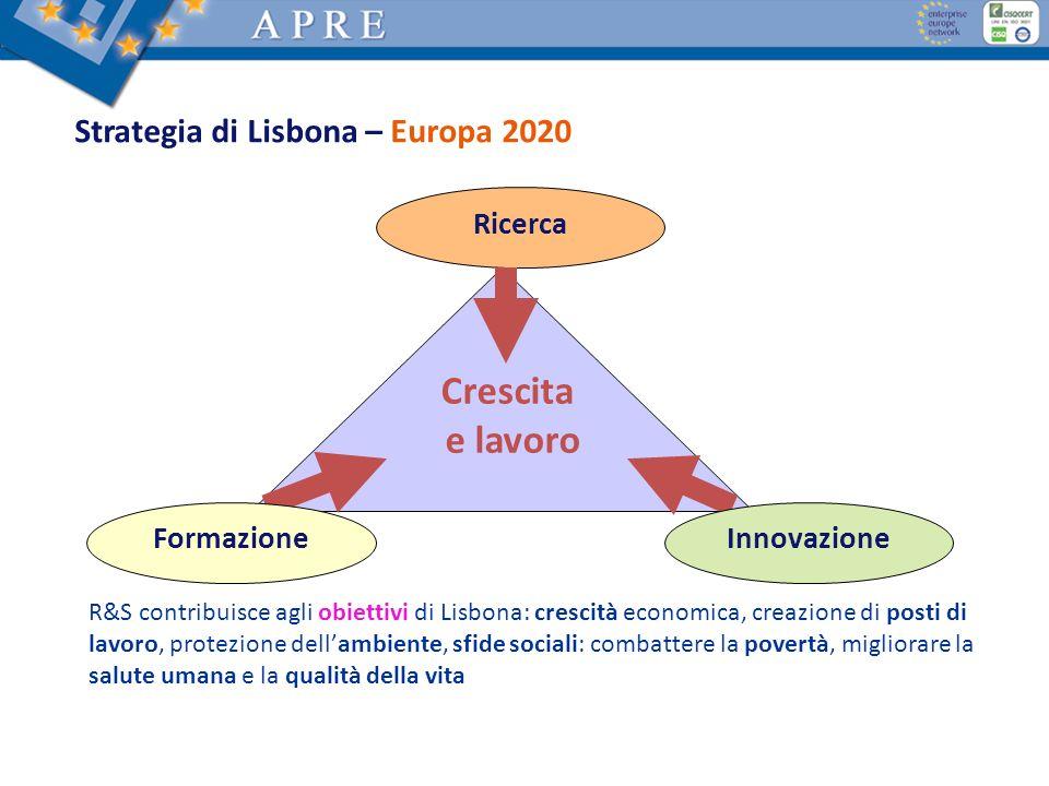 Crescita e lavoro Strategia di Lisbona – Europa 2020 Ricerca