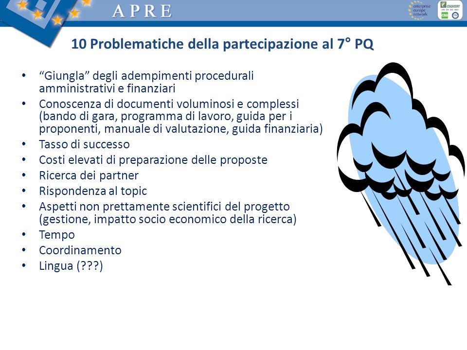 10 Problematiche della partecipazione al 7° PQ