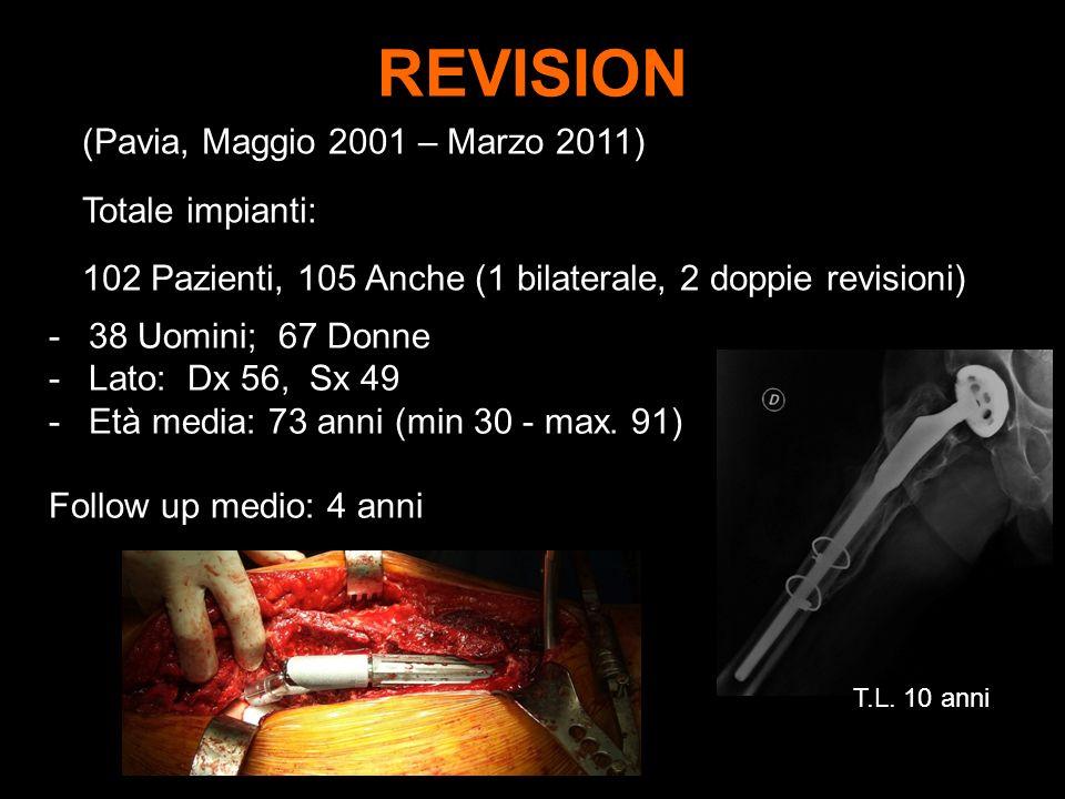 REVISION (Pavia, Maggio 2001 – Marzo 2011) Totale impianti: