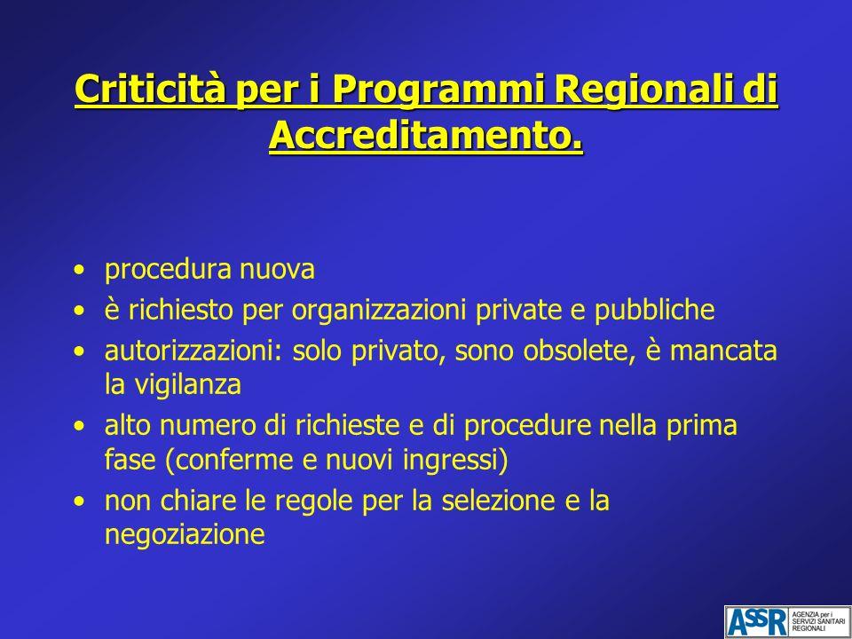 Criticità per i Programmi Regionali di Accreditamento.