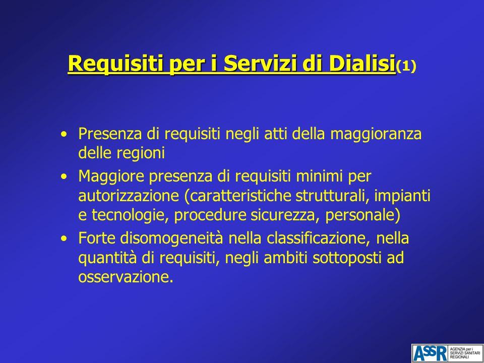 Requisiti per i Servizi di Dialisi(1)