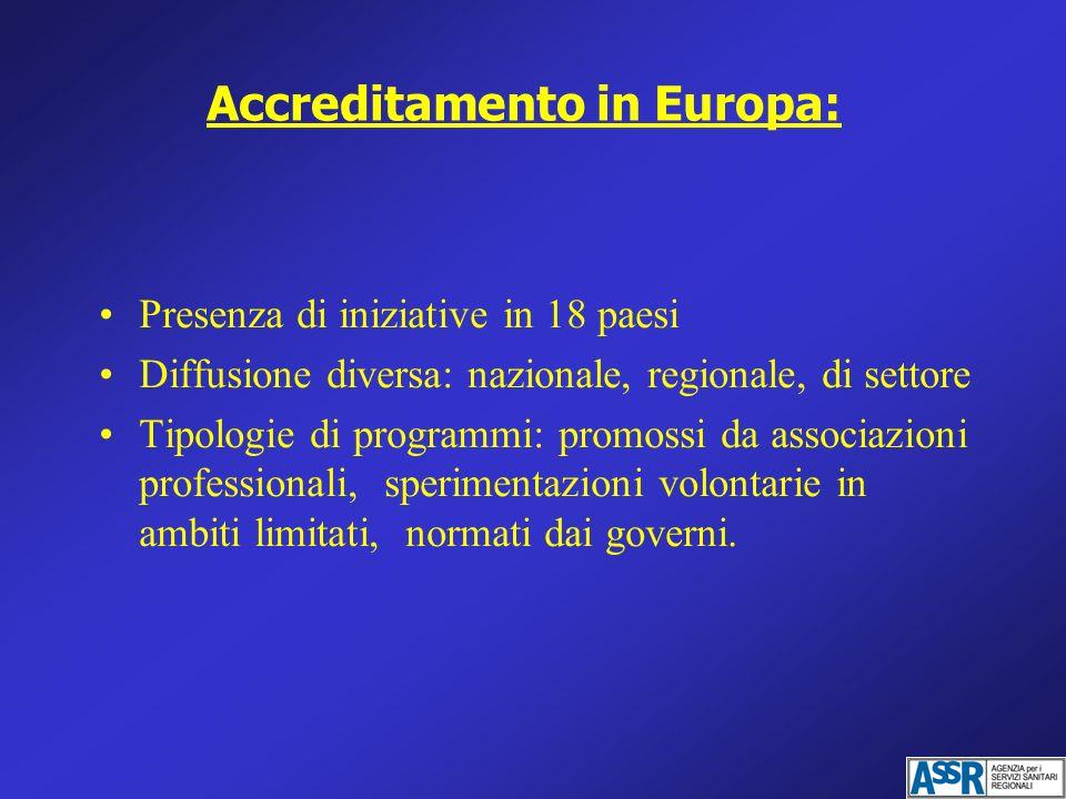 Accreditamento in Europa: