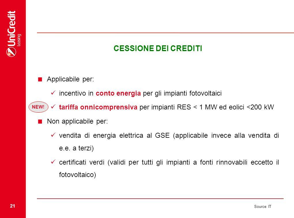CESSIONE DEI CREDITI Applicabile per: