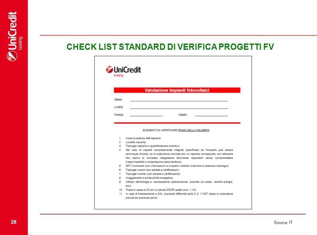 CHECK LIST STANDARD DI VERIFICA PROGETTI FV