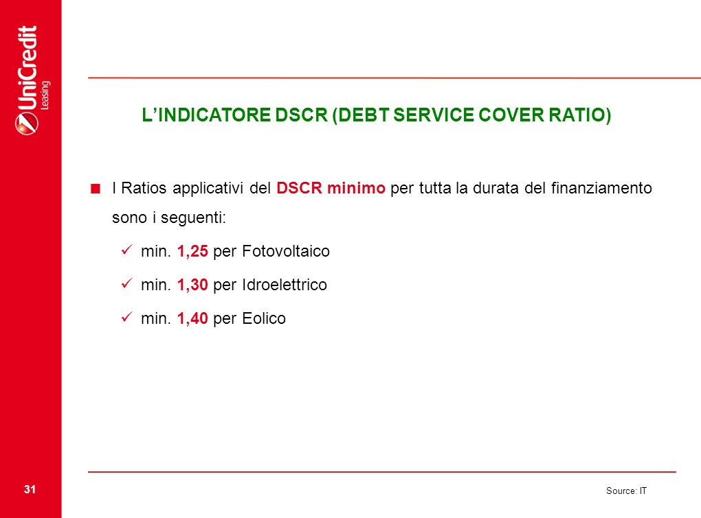 L'INDICATORE DSCR (DEBT SERVICE COVER RATIO)