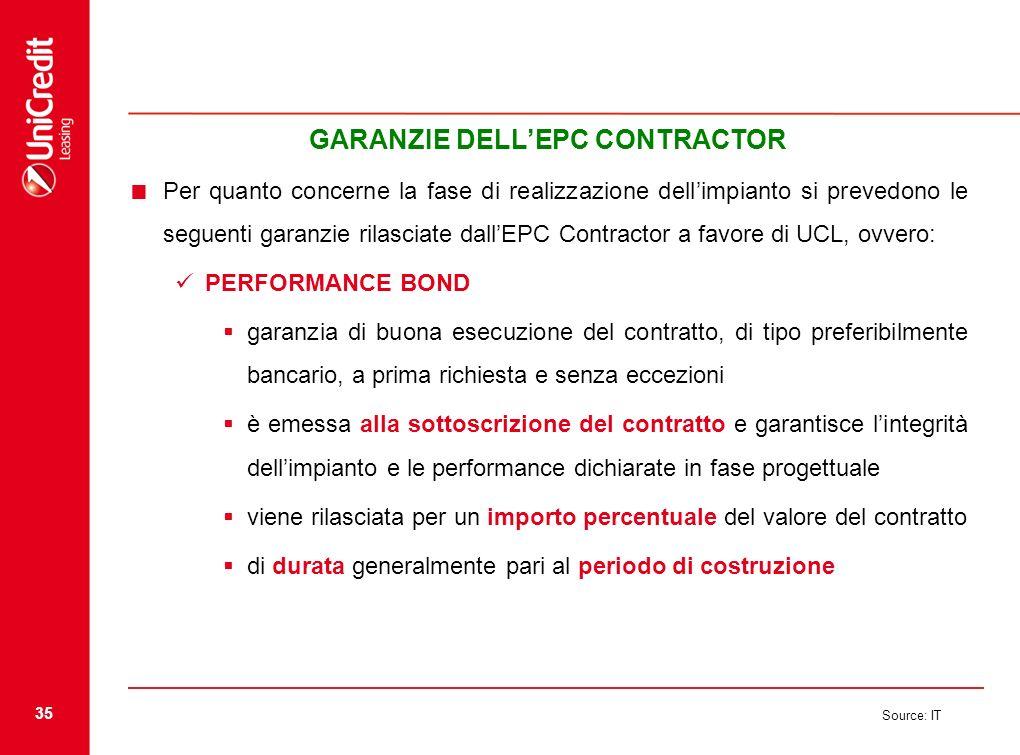 GARANZIE DELL'EPC CONTRACTOR