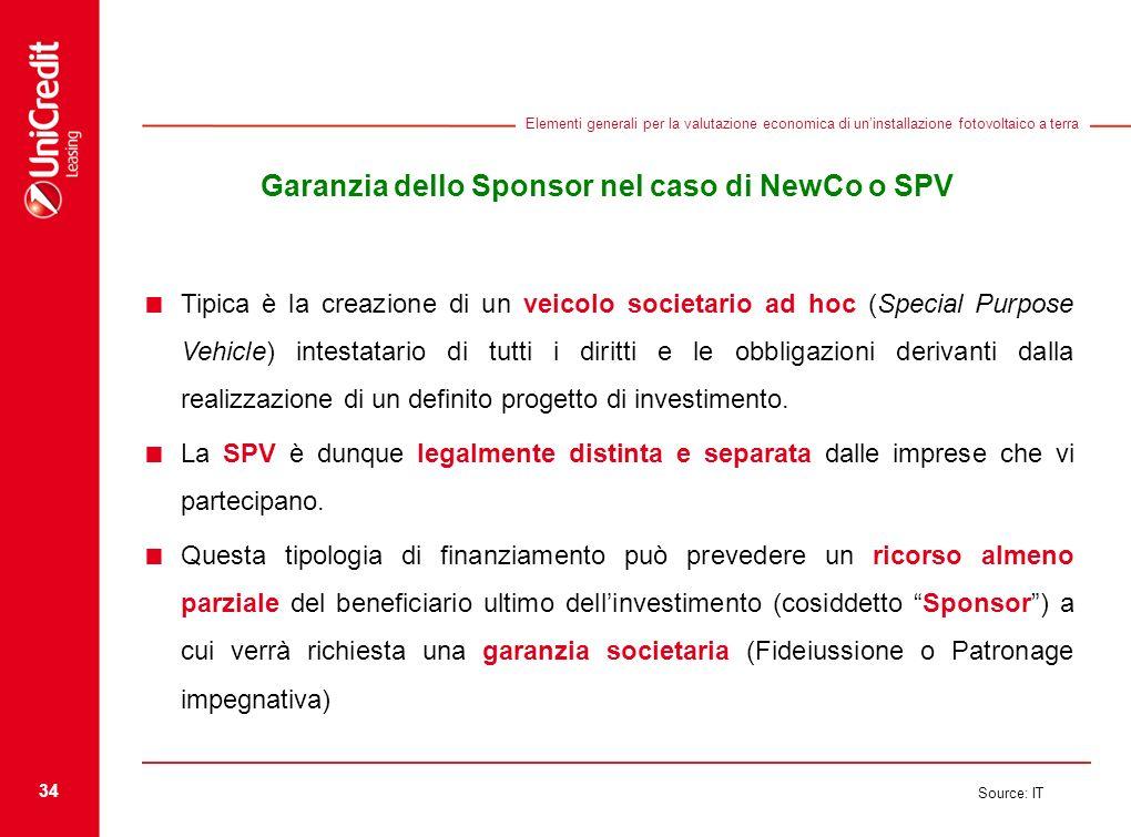 Garanzia dello Sponsor nel caso di NewCo o SPV