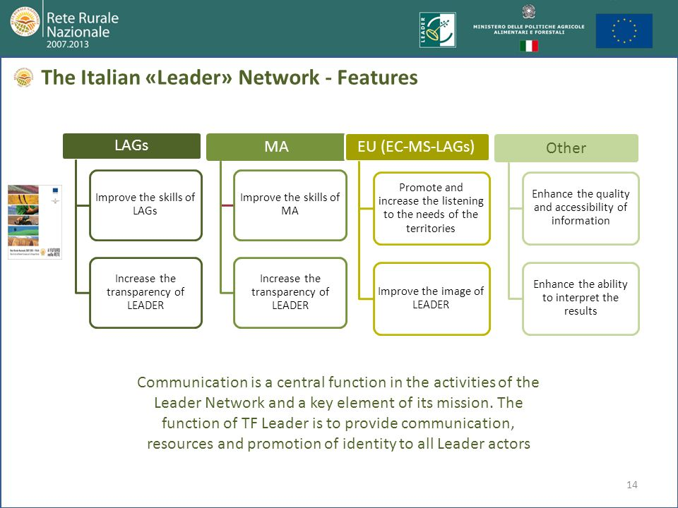 The Italian «Leader» Network - Features