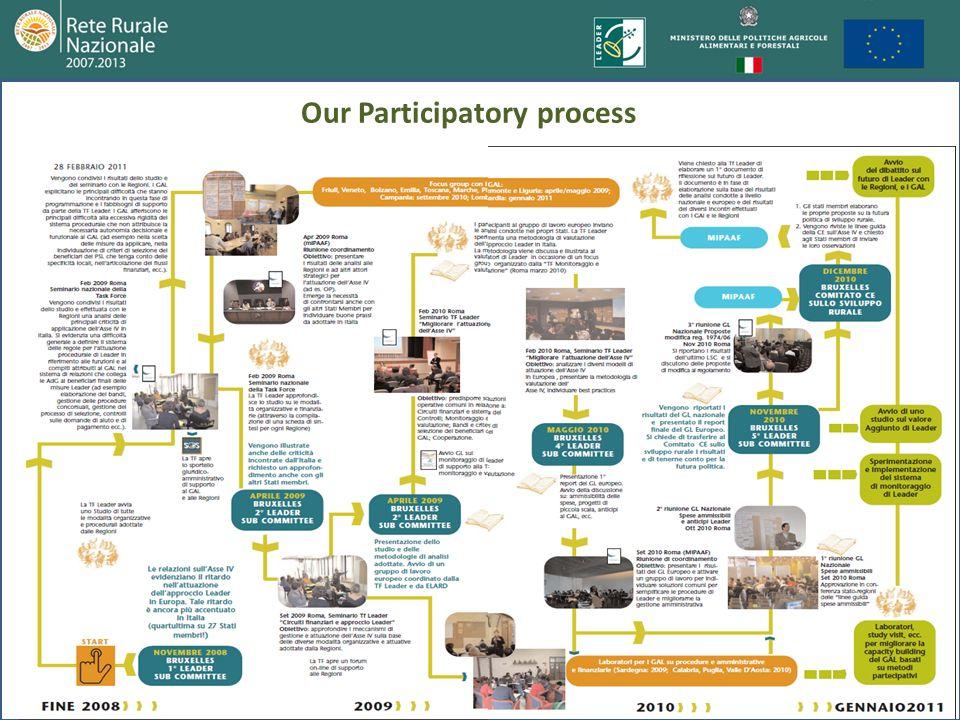Our Participatory process