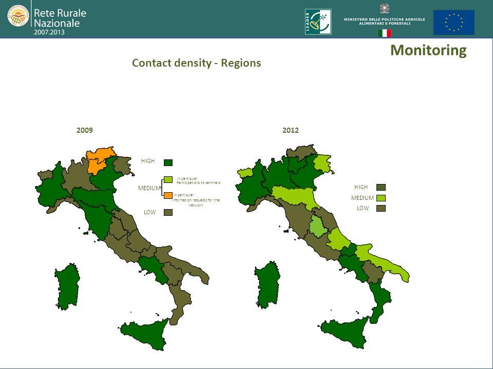 Contact density - Regions