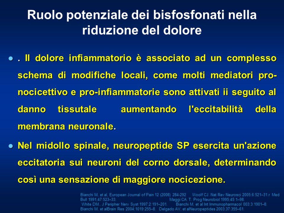 Ruolo potenziale dei bisfosfonati nella riduzione del dolore