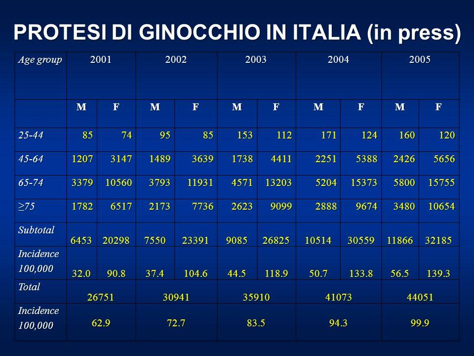 PROTESI DI GINOCCHIO IN ITALIA (in press)