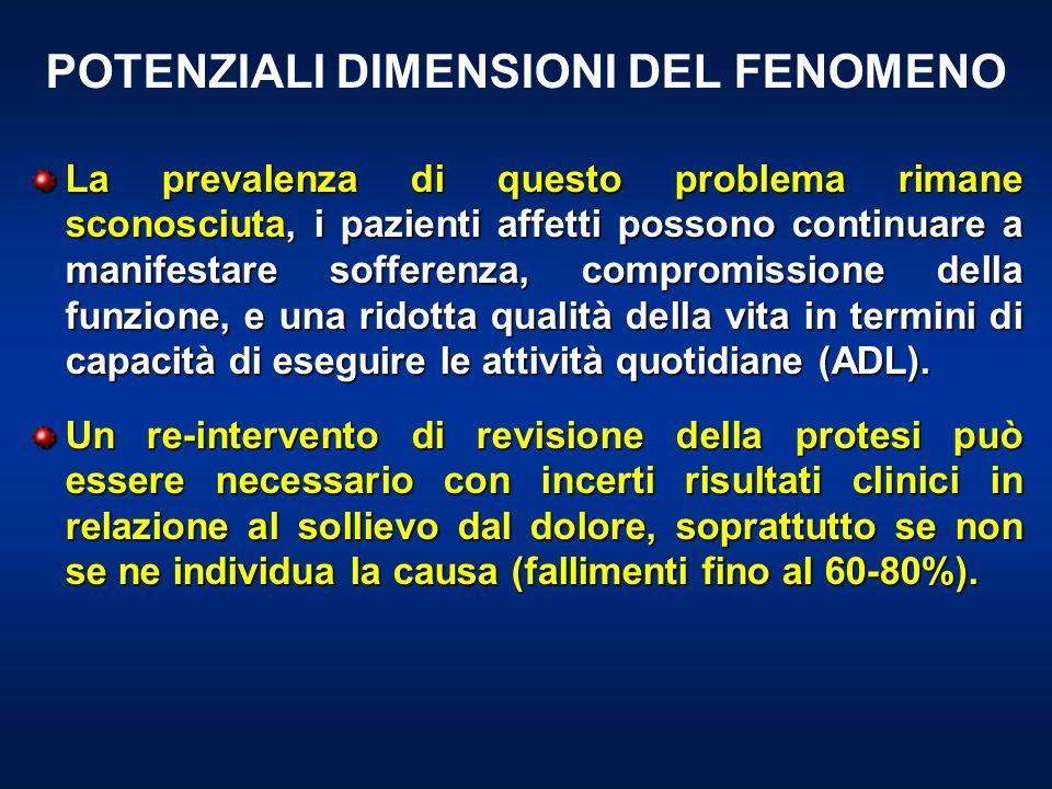 POTENZIALI DIMENSIONI DEL FENOMENO