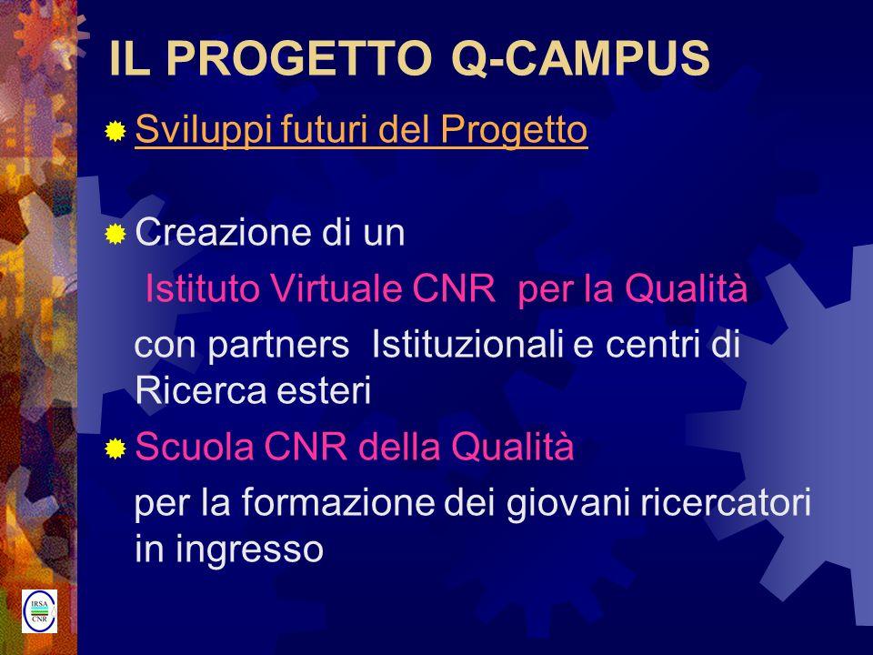 IL PROGETTO Q-CAMPUS Sviluppi futuri del Progetto Creazione di un