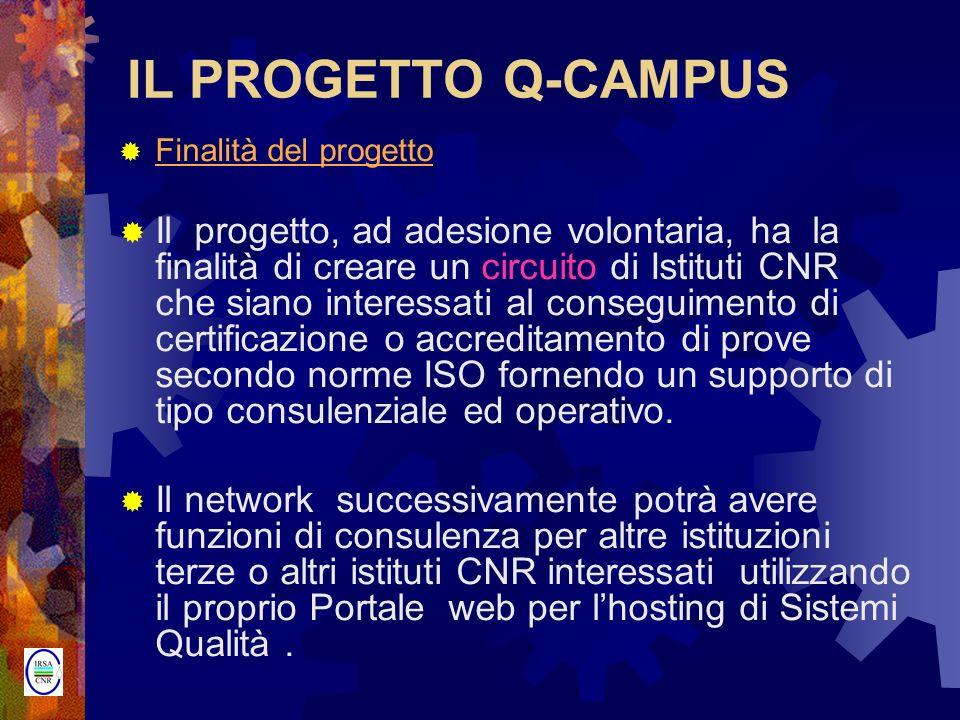 IL PROGETTO Q-CAMPUS Finalità del progetto.