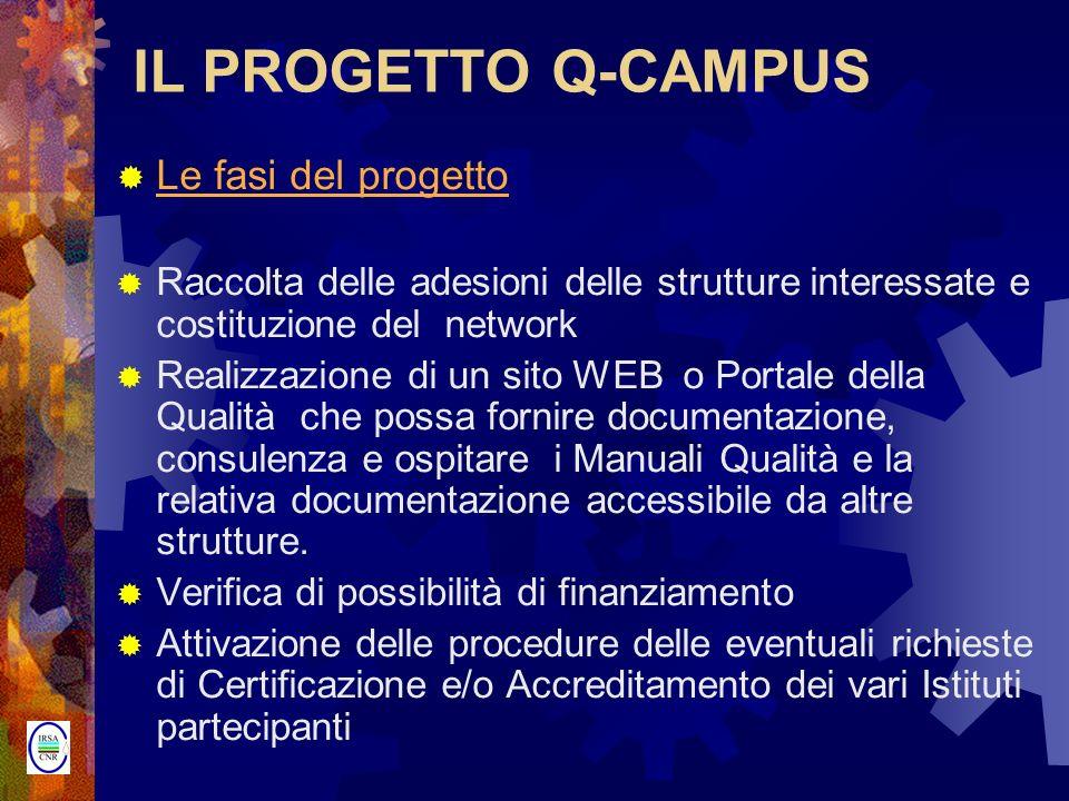 IL PROGETTO Q-CAMPUS Le fasi del progetto