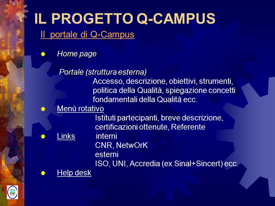 IL PROGETTO Q-CAMPUS Il portale di Q-Campus Home page