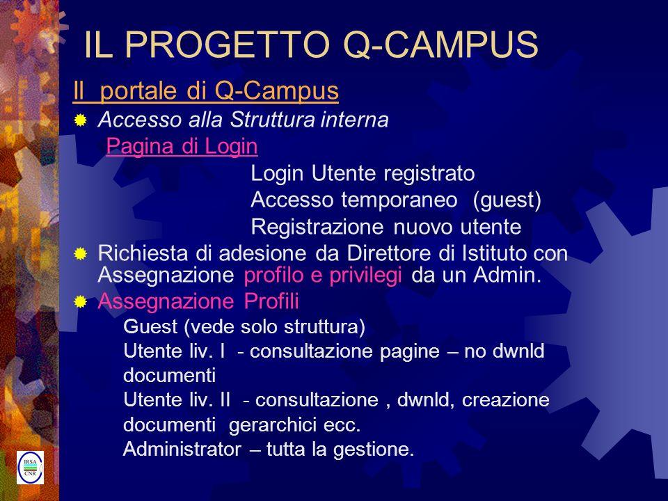 IL PROGETTO Q-CAMPUS Il portale di Q-Campus