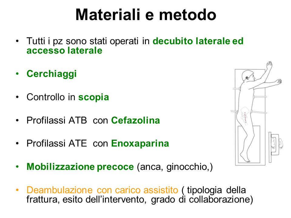 Materiali e metodo Tutti i pz sono stati operati in decubito laterale ed accesso laterale. Cerchiaggi.