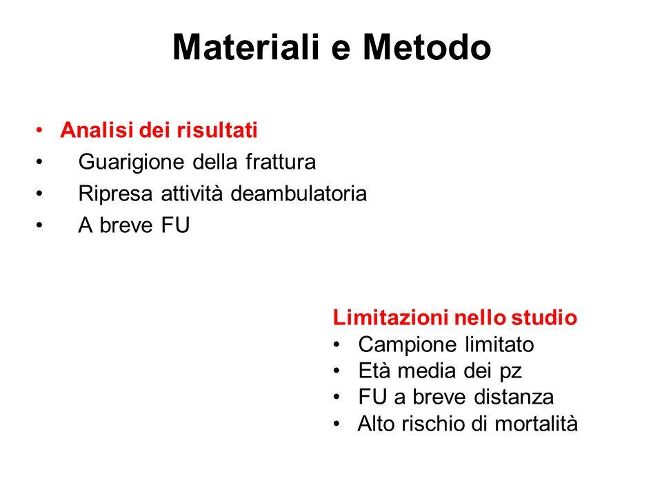 Materiali e Metodo Analisi dei risultati Guarigione della frattura