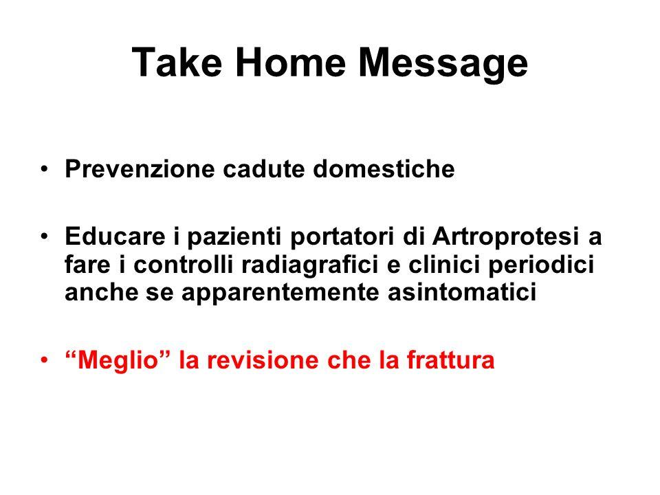 Take Home Message Prevenzione cadute domestiche