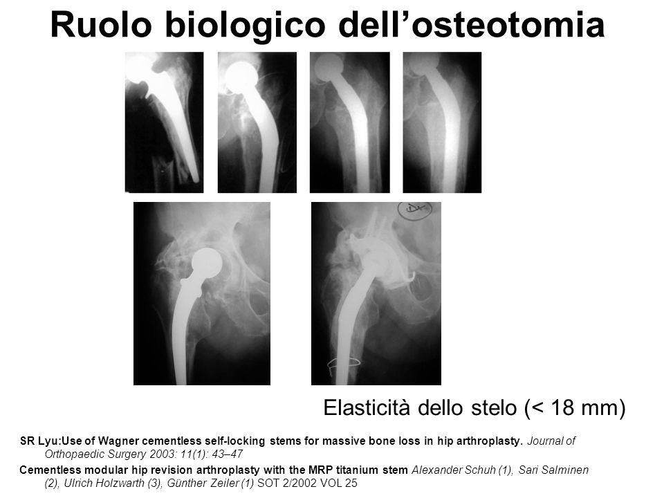 Ruolo biologico dell'osteotomia