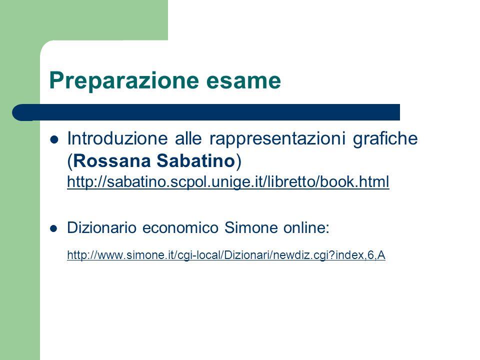 Preparazione esameIntroduzione alle rappresentazioni grafiche (Rossana Sabatino) http://sabatino.scpol.unige.it/libretto/book.html.