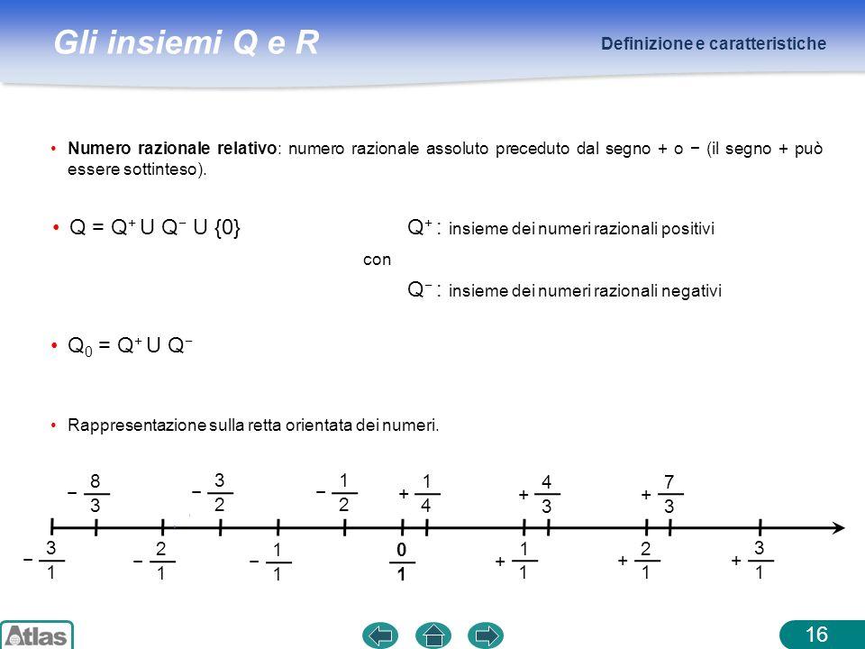 Q+ : insieme dei numeri razionali positivi