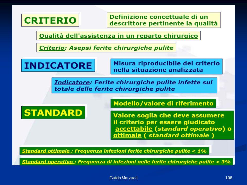 Standard, Indicatori e Fattori della Qualità