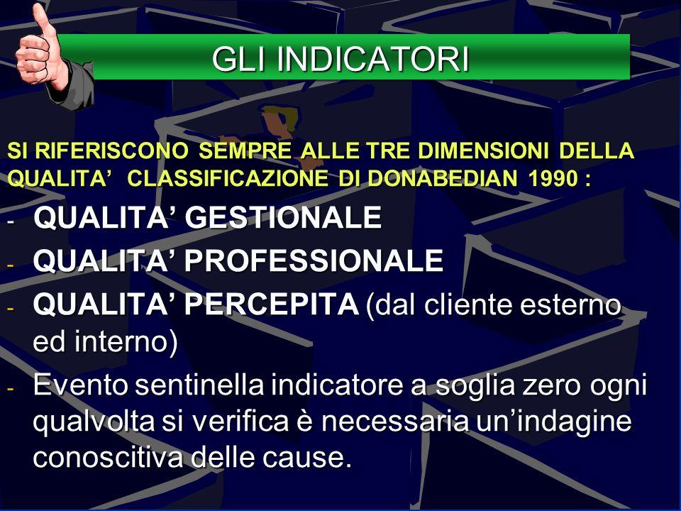 GLI INDICATORI QUALITA' PROFESSIONALE