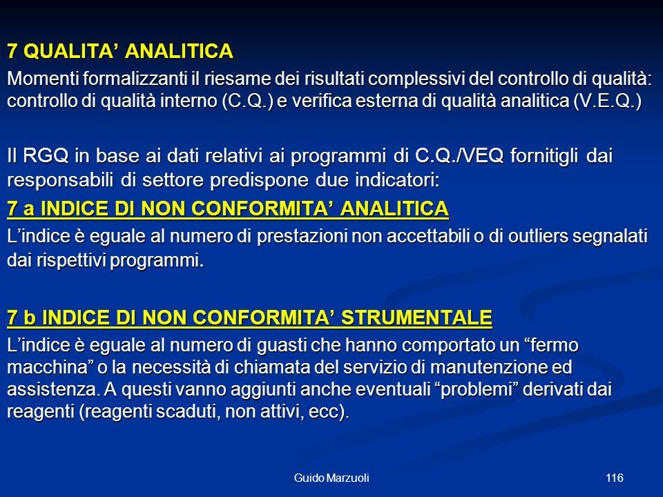 7 a INDICE DI NON CONFORMITA' ANALITICA